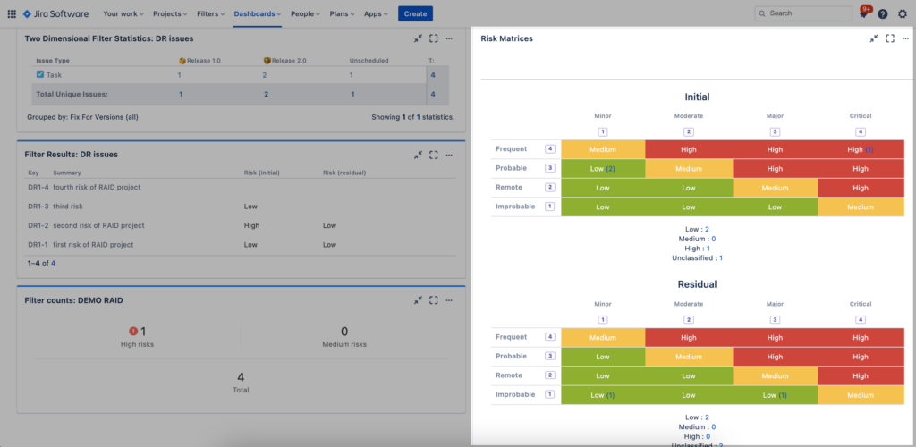 SoftComply Risk Manager Dashboard Gadget